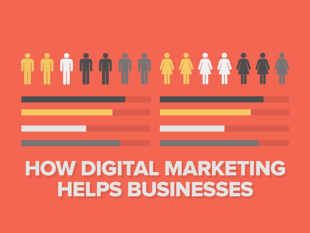 ده ایده بازاریابی وفاداری برای کسب و کار شما